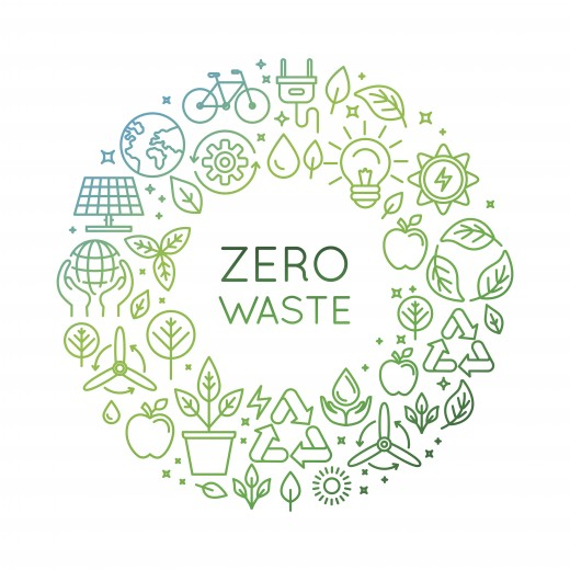 Sustainable Event Trends, sustainability, zero waste, events, London, management, logistics